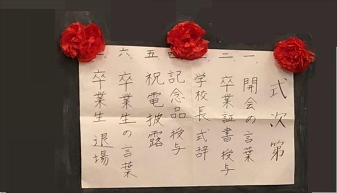 いろはにほへと日本語教室フィレンツェ卒業式式次第